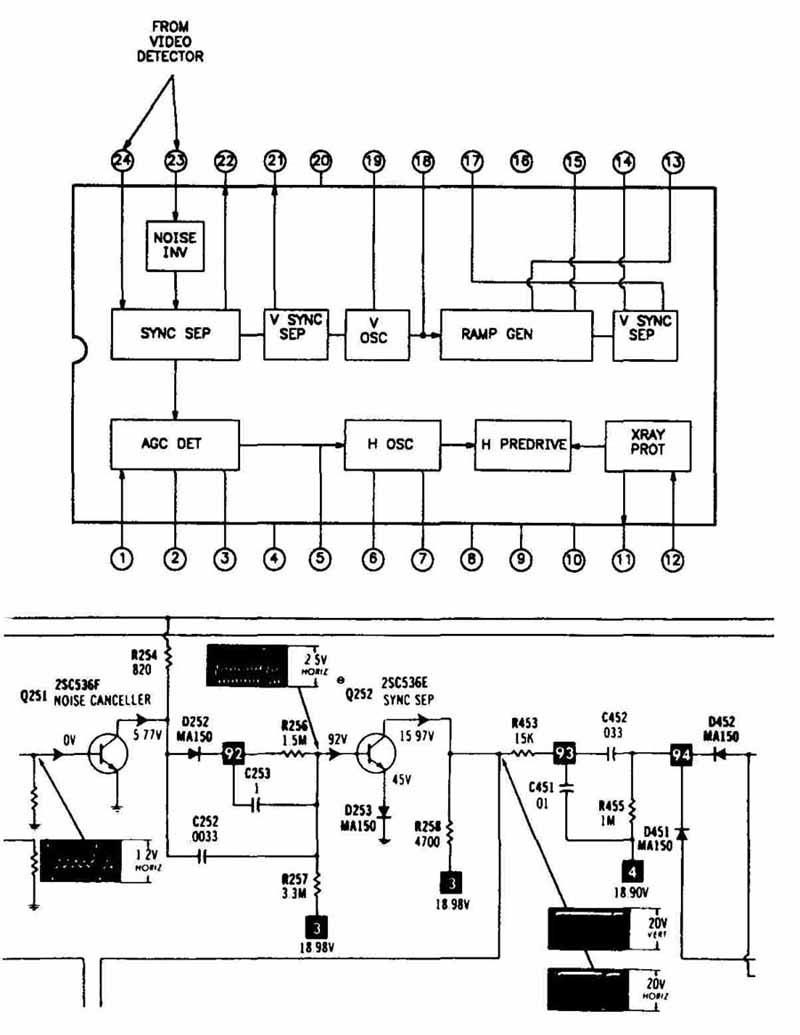 Troubleshooting Deflection Circuits Crt Screen Schematic A Sync Separator Circuit Internal To Ic
