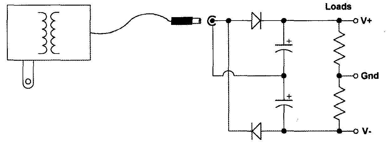 advantages of wall wart adaptors