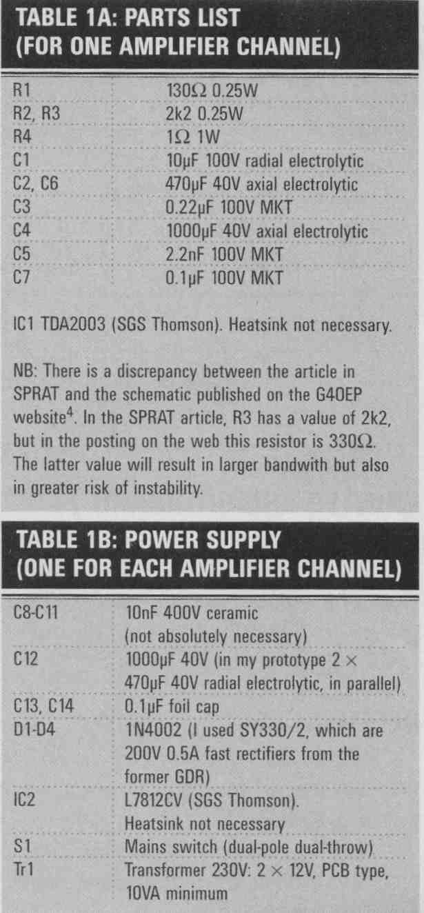 The G40ep A Flea Powered Headphone Amp 10w Amplifier Using Tda2003 Table 1a Parts List For One Channel