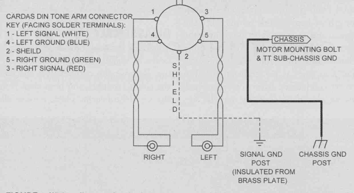 upgrading a belt drive turntable figure 1 wiring diagram for the belt driven turntable upgrade separate chassis and signal ground posts accommodate a variety of installation requirements