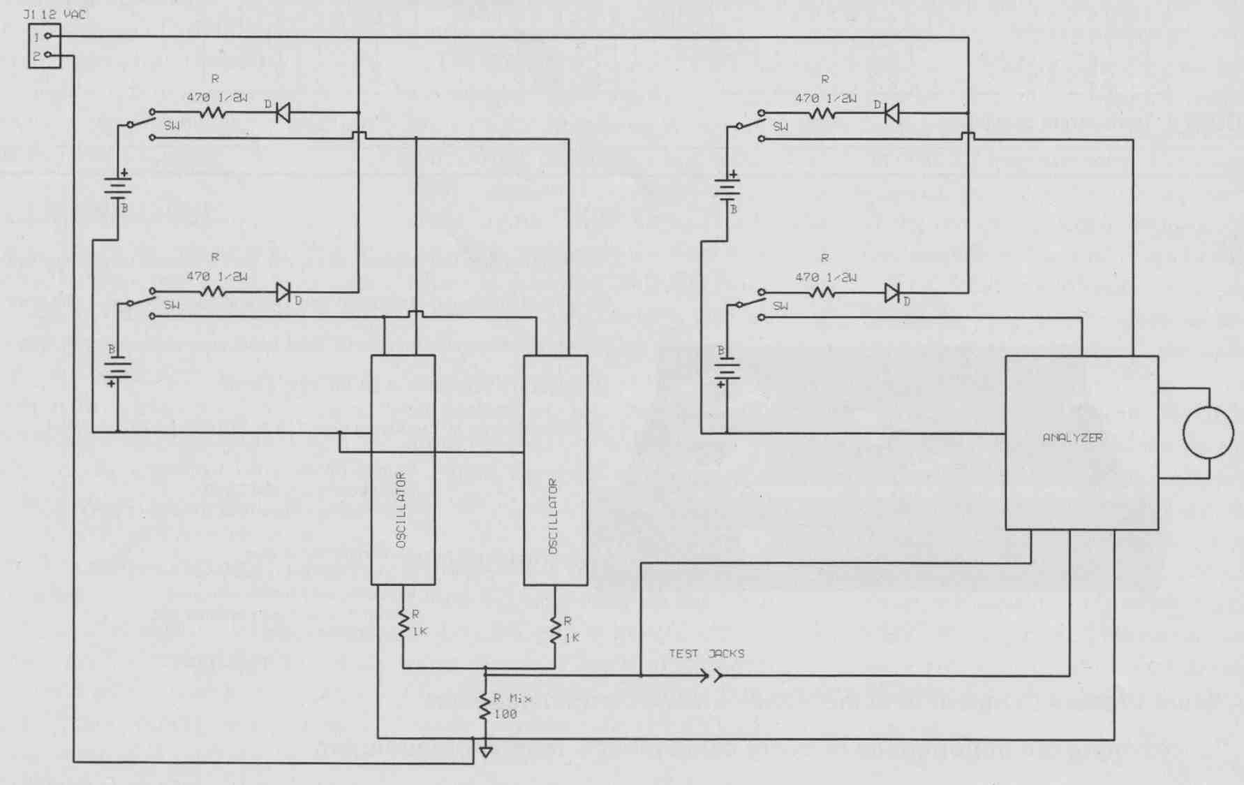 Distortion Meter – An Audio Interconnect Tester?