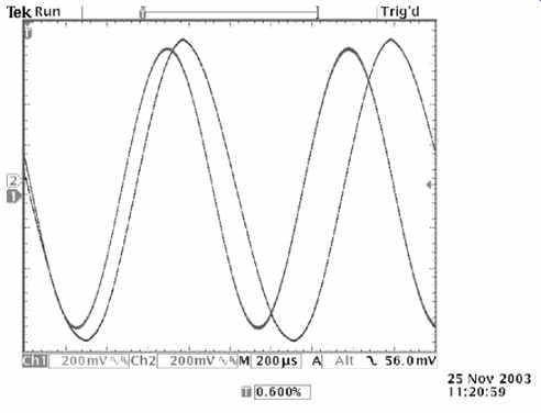 Tube Amplifiers: Test equipment -- how to use [part 3]
