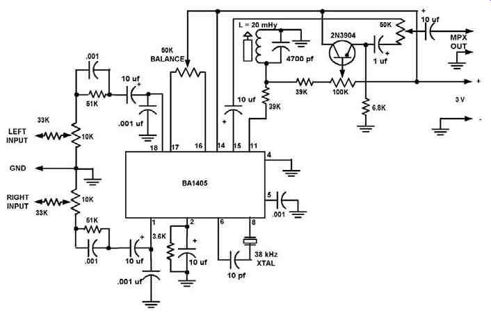 basic fm stereo signal generation techniques